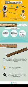infografic despre arta seducției